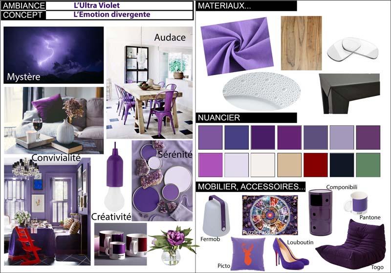 tendance ultra violet